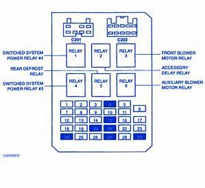97 Windstar Fuse Box Diagram 41164 Ciboperlamenteblog It