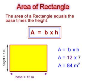 Java Program To Find Area Of Rectangle  3 Ways