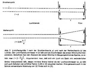 Näherungswert Berechnen : ver ffentlichung aus physik und didaktik ~ Themetempest.com Abrechnung