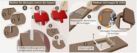 Idée Pour Cacher Un Trou Dans Un Mur by Comment Cacher Des Tuyaux