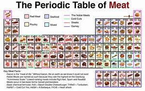 Hd wallpapers printable periodic table of beer styles hd wallpapers printable periodic table of beer styles urtaz Gallery
