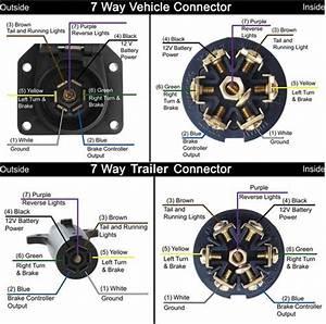 2011 Dodge Ram Trailer Brake Wiring Diagram 26106 Netsonda Es