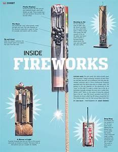 Inside A Firework   Pics