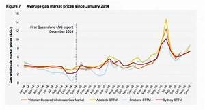 "Gas shortfall presents huge opportunities for ""cheaper ..."