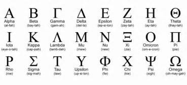 Greek Letters Are Used In Mathematics Science Engineering And Other Areas Greek Alphabet Know It All Greek Alphabet Song YouTube School Of Koine Greek Zockoll University