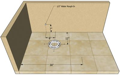 How To Install A Water Closet by Toilet In The 4 Dimensions You Need To
