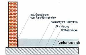 Aufbau Estrich Dämmung : estrich b hmisch eine glatte sache ~ Articles-book.com Haus und Dekorationen