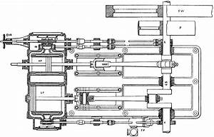 Early Steam Engine Diagram