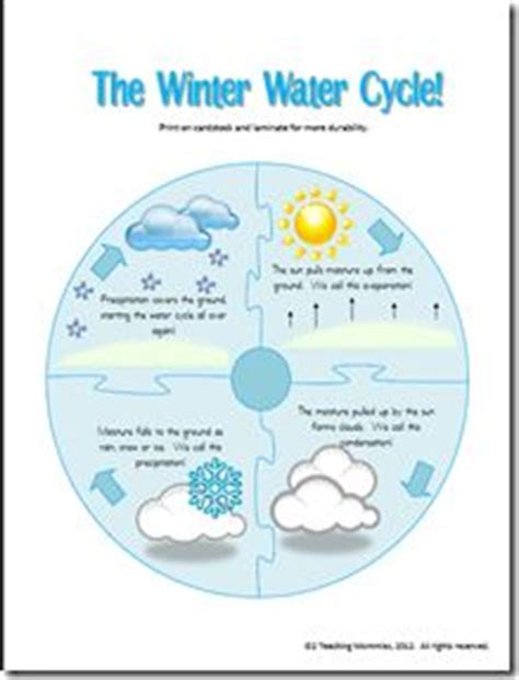 water cycle winter and water on 692 | e742878c9ebf328061e8cc14248fde32