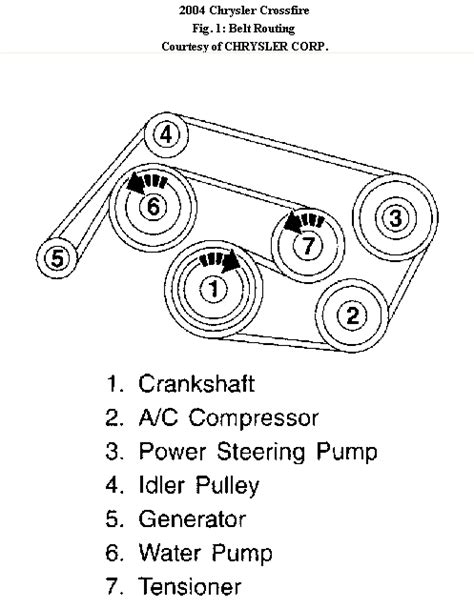 Need Belt Routing Diagram For Chrysler Crossfire