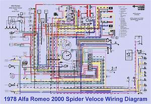 Alfa Romeo Navigation Wiring Diagram