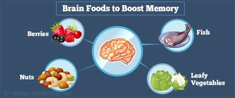 Home Remedies To Increase Memory And Concentration Power