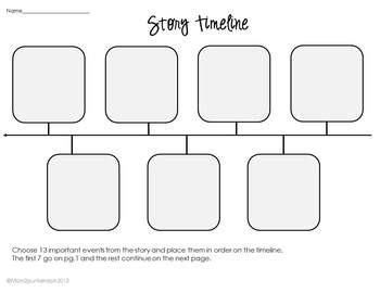 Timeline Template For Story by Sequencing Timeline Template For Any Book