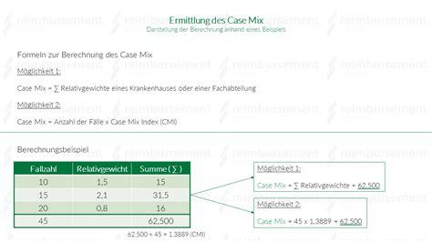 case mix das berechnungsmodell einfach erklaert