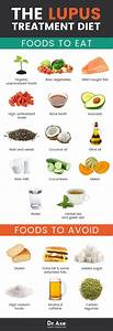7 Natural Lupus Treatments