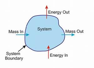 Gk  Current Affairs  Tutorials  U0026 Articles  Thermodynamic