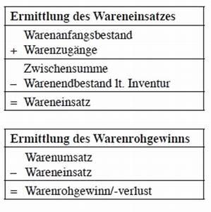 Wareneinsatz Berechnen : warenrohgewinn im rechnungswesen ~ Themetempest.com Abrechnung
