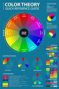 Color Wheel Poster From Graf1x Com