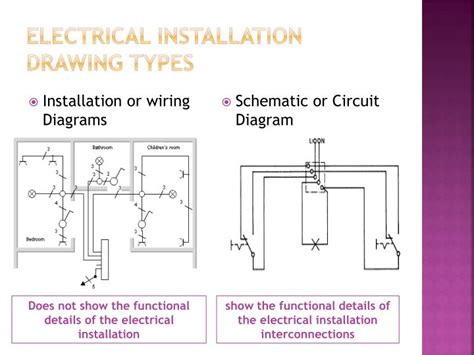 ppt electrical installation module 3 powerpoint