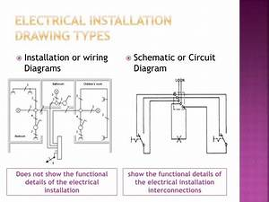 Ppt - Electrical Installation-module 3 Powerpoint Presentation