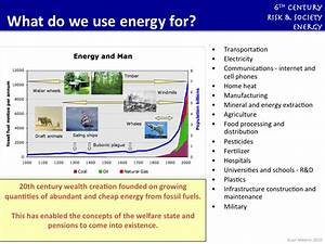 Shale Gas Myths And Reality Part 1 Energy Matters