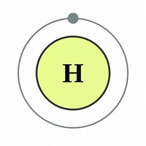 Why Does Two Hydrogen Atoms Form A Molecule And Helium