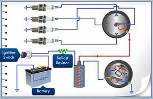 How Does A Battery Ignition System Work