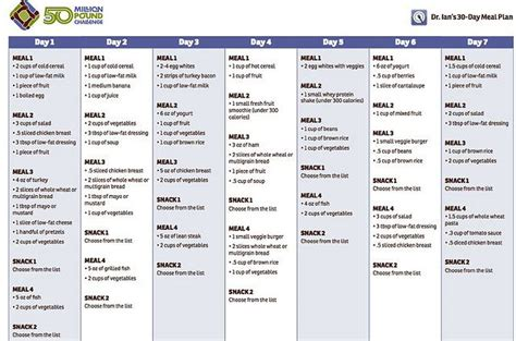 dr ians  day meal plan  fittorrent  flickr