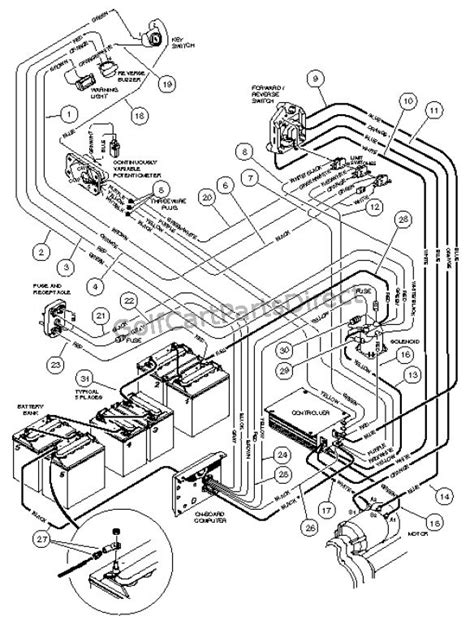 Club Car Golf Cart Diagram by Diagram Wiring Diagram For 2005 Clubcar 48 Volt