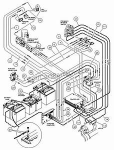 36 Volt Club Cart Wiring Diagram