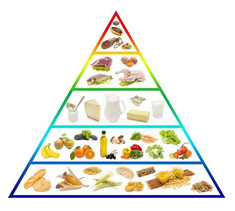 kohlenhydrate lebensmittel muskelaufbau