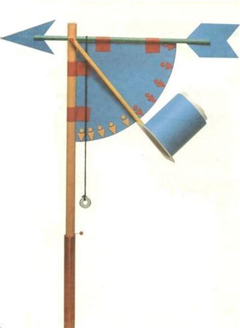 Словесное обозначение силы ветра
