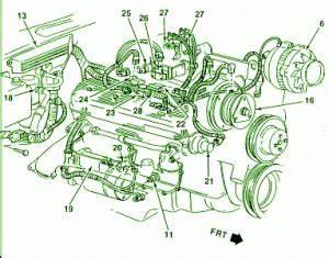 1988 Chevrolet K