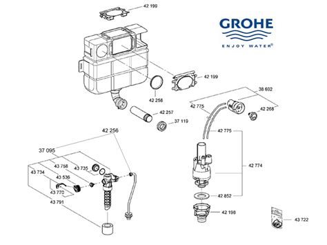 Pegasus Faucet Cartridge Nsf 61 by Grohe Kitchen Faucet Parts Diagram Grohe Get Free Image