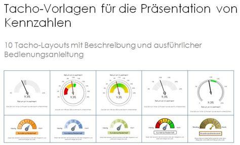 tachometer diagramme zur visualisierung von kennzahlen