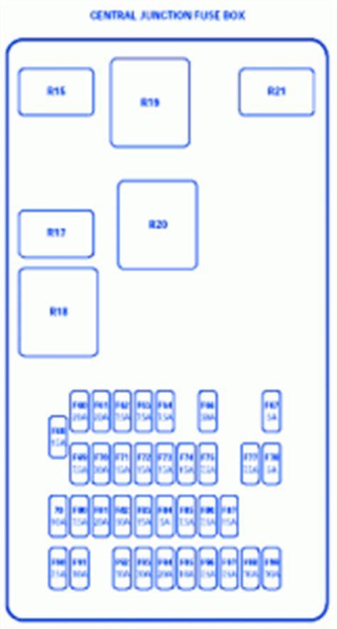 jaguar xk  central junction fuse boxblock circuit