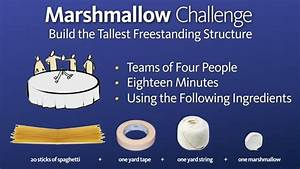 The Marshmallow Challenge  An Exercise In Collaboration