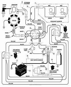 8hp Kohler Engine Wiring Harness Diagram
