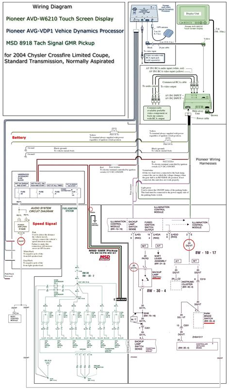 Pioneer Avh Pdvd Wiring Harness Diagram Gallery
