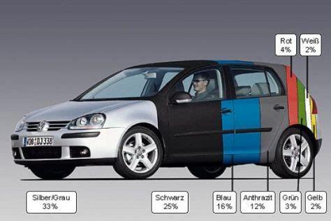Welche Autofarbe Ist Die Beste by Die Welt Liebt Silber Autobild De