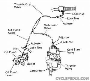 Engine Adjustments