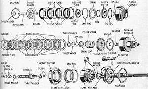 Ford Cruisomatic Transmission