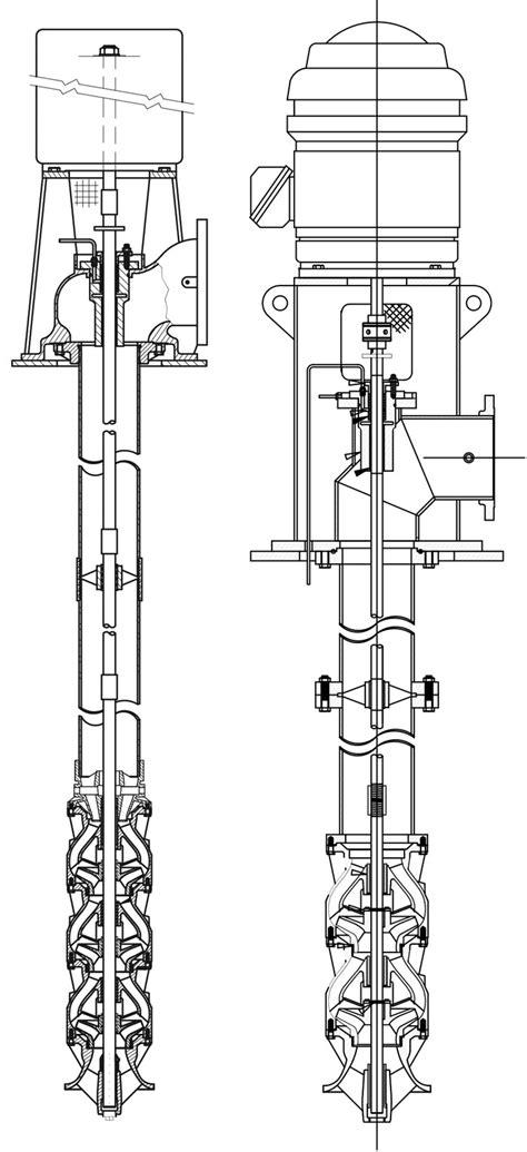 vertical turbine pump applications