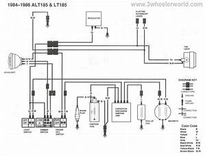 Kawasaki Klf300b Wiring Diagram 26856 Archivolepe Es