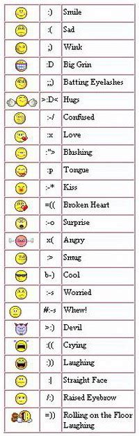 emojis   android device  smartphone
