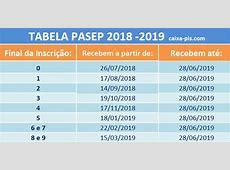Calendário do PIS 2018 2019 ATULIZADO → Consultar PIS