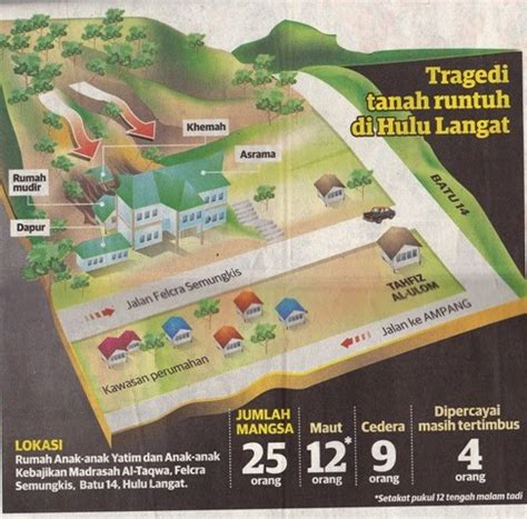 Panitia Geografi Smk Bandar Baru Sg, Long, Kajang Info