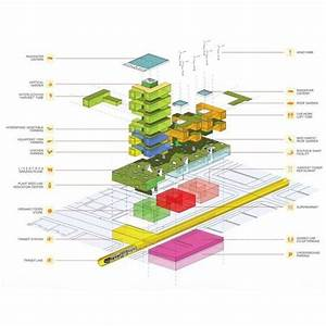 What Is An Architectural Block Diagram