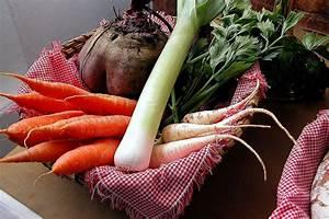 Gemüse Im Winter : im winter saisonal und trotzdem gesund essen graz umgebung ~ Pilothousefishingboats.com Haus und Dekorationen