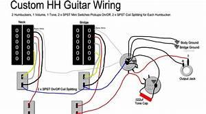 Hh Guitar Wiring